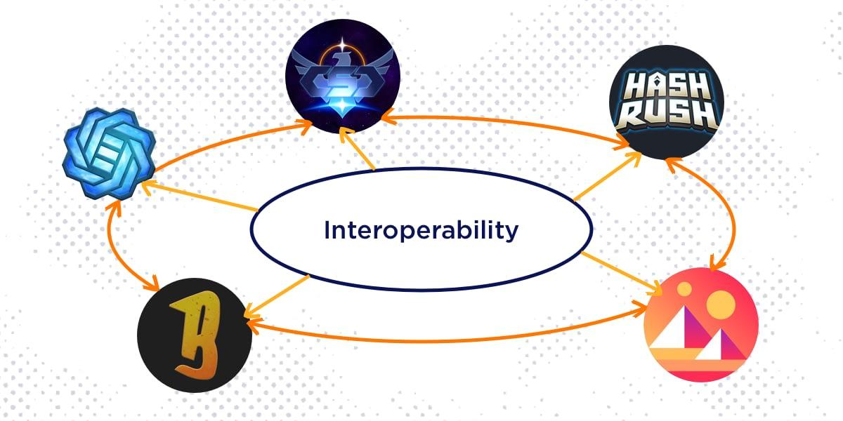 blockchain gaming platform interoperability