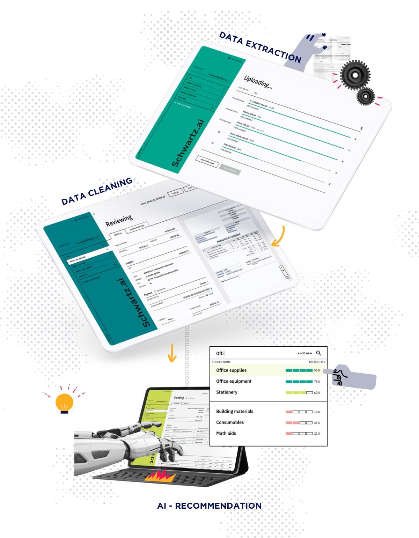 Corporate Innovation Technology