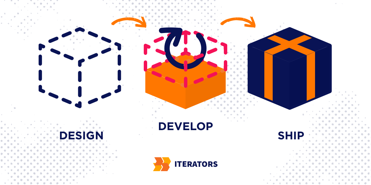 iterators software development blockchain games development