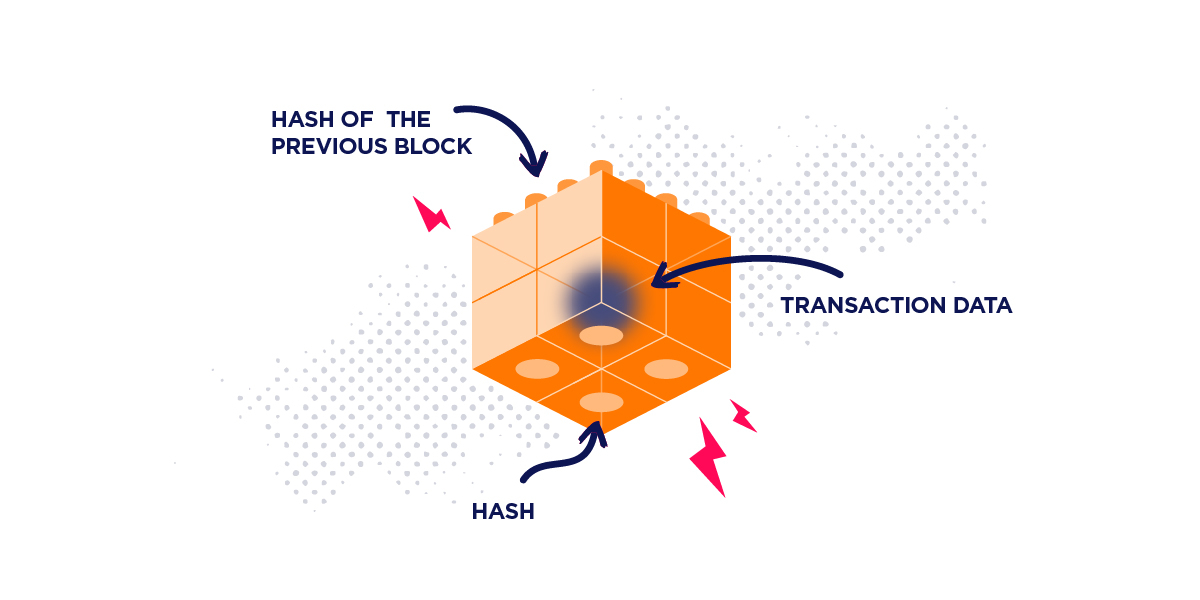example of blockchain block with hash
