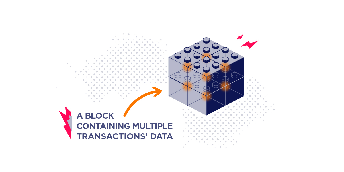blockchain block with multiple transactions