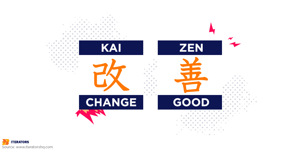 operational excellence kaizen