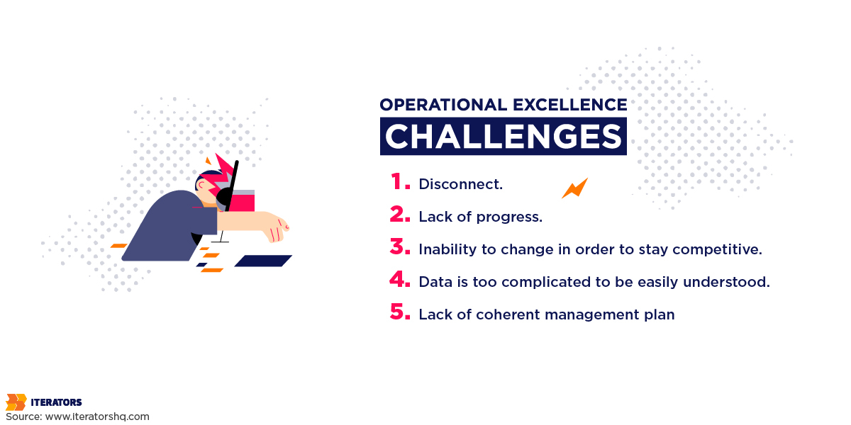 operational excellence methods