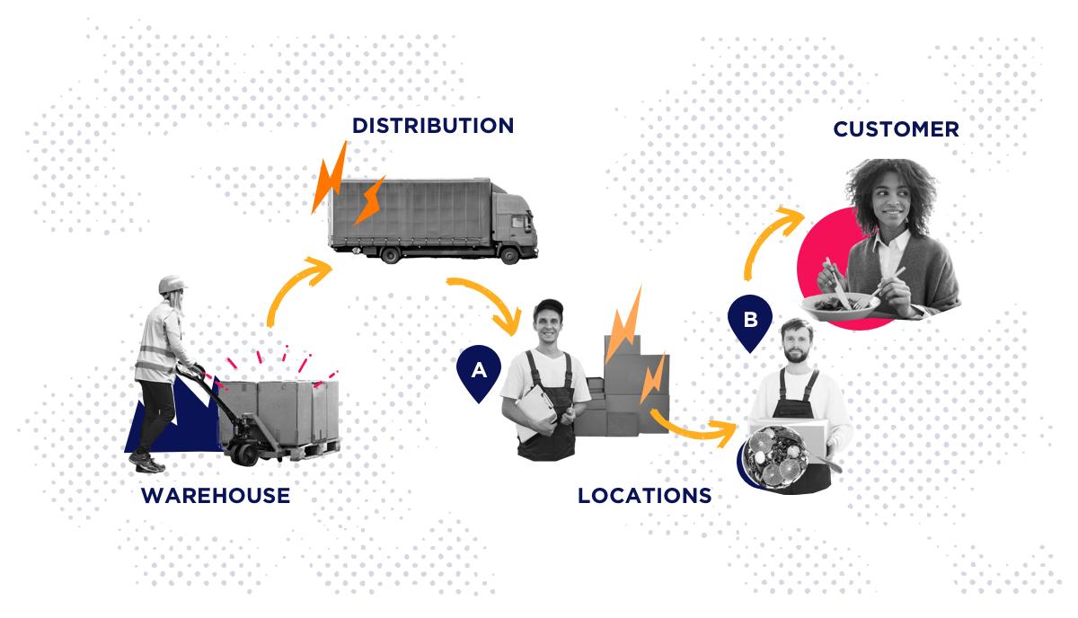 blockchain illustration of supply chain management