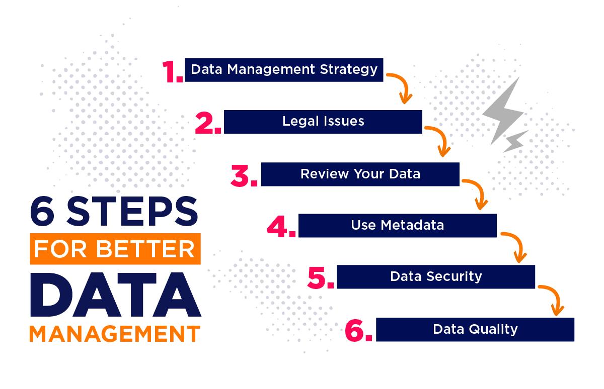 steps for better data management