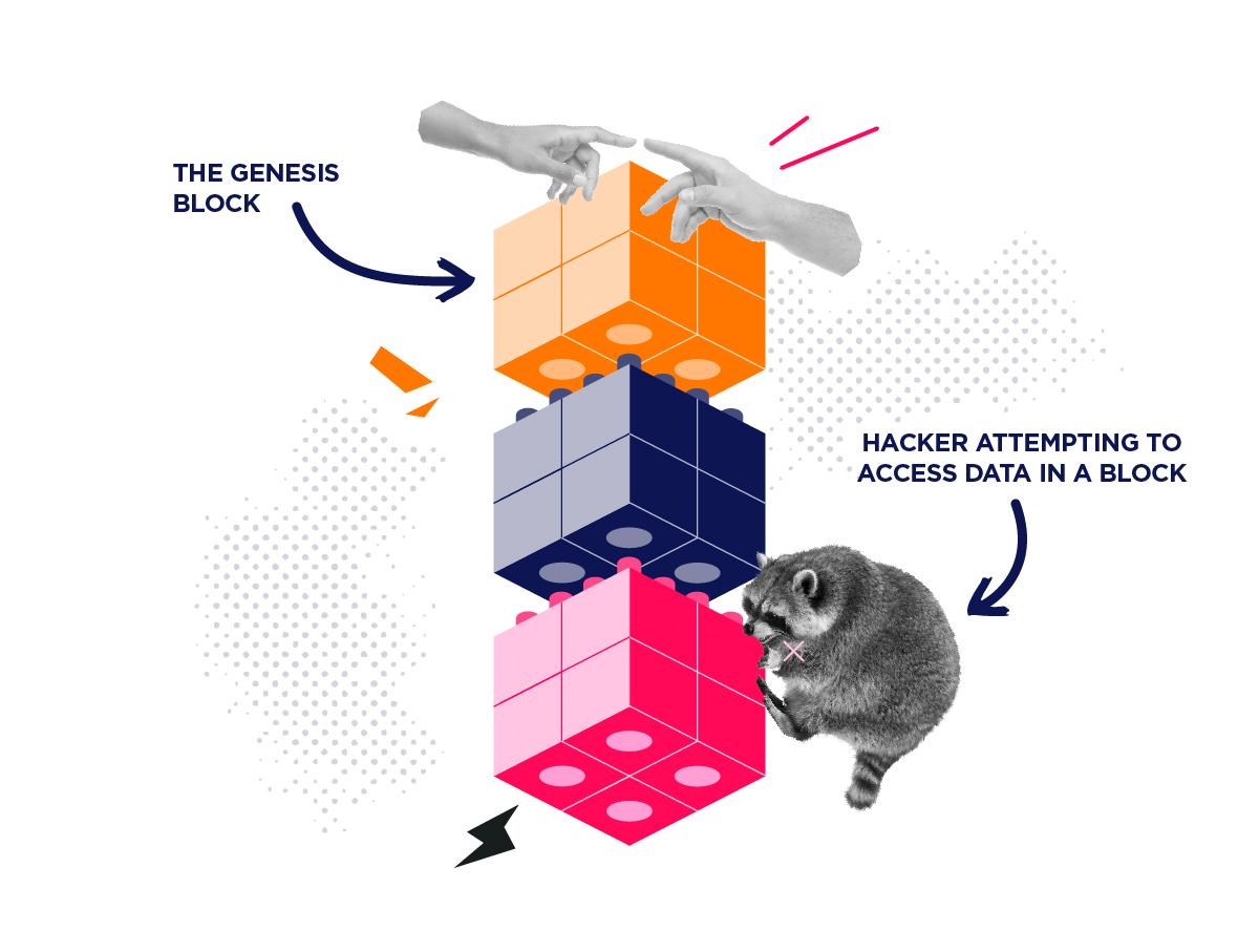 blockchain application security basics