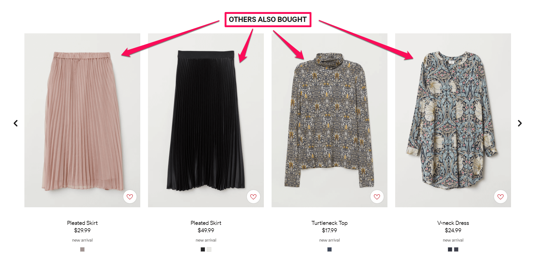 collaborative filtering example H&M