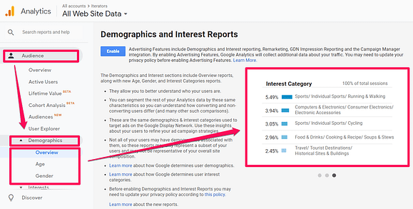 recommender systems with google analytics demographics
