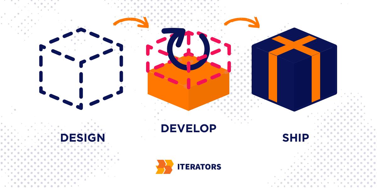 iterators software development blockchain games development