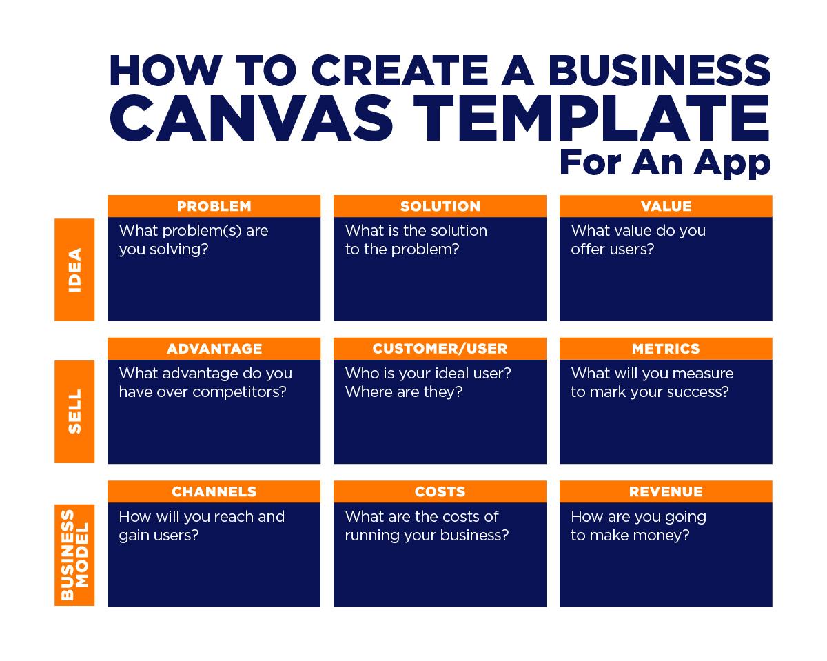 app design template business canvas
