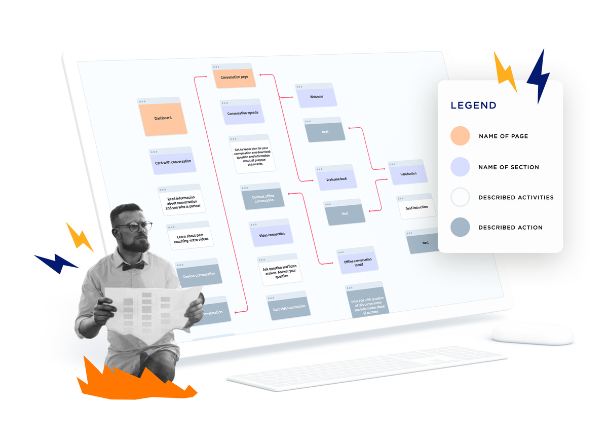 app design template user flows example