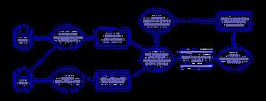 recommender system flowchart