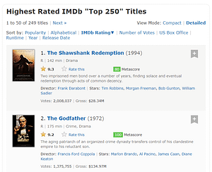 movie recommendation system top 250 imdb