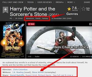 movie recommendation system imdb