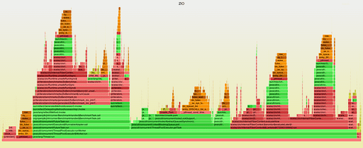 scala_examples_ZIO_flame_graph