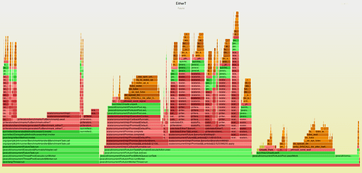 scala_examples_EitherT_Future_flame_graph