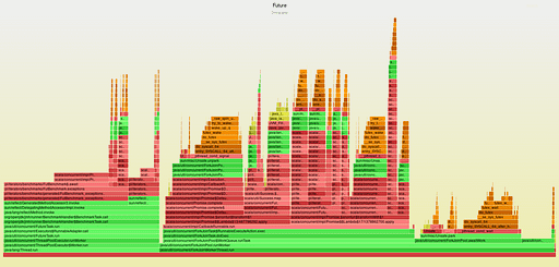 scala_examples_Future_Throwable_flame_graph