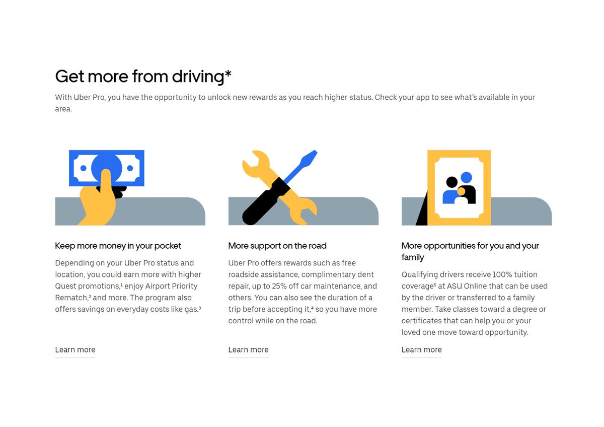 uber economy rideshare app rewards uber pro